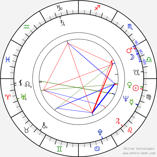 Pavel Blatný astro natal birth chart, Pavel Blatný horoscope, astrology