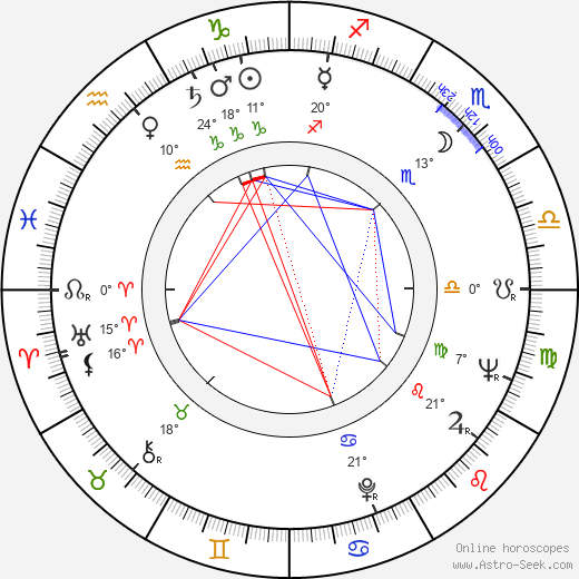 Clotilde Joano birth chart, biography, wikipedia 2019, 2020