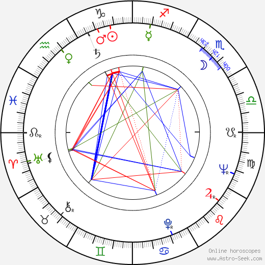 Clotilde Joano astro natal birth chart, Clotilde Joano horoscope, astrology