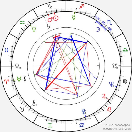 Donald Peterman astro natal birth chart, Donald Peterman horoscope, astrology