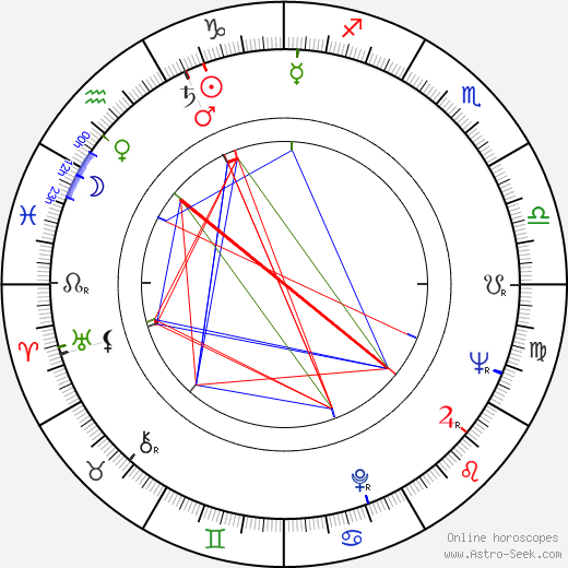 Fernando Di Leo astro natal birth chart, Fernando Di Leo horoscope, astrology