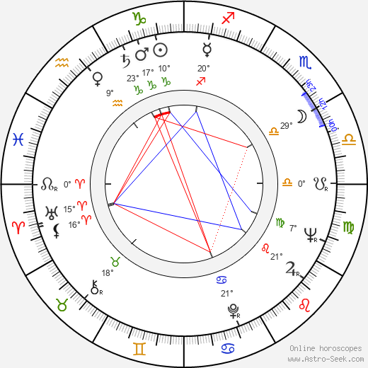 Ken Swofford birth chart, biography, wikipedia 2019, 2020