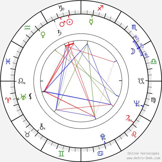 Ken Swofford tema natale, oroscopo, Ken Swofford oroscopi gratuiti, astrologia