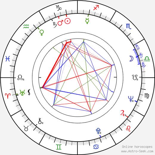 Lewis John Carlino tema natale, oroscopo, Lewis John Carlino oroscopi gratuiti, astrologia