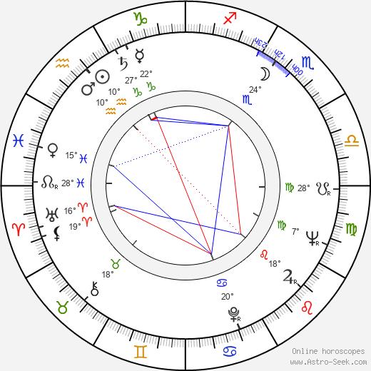 Michael Degen birth chart, biography, wikipedia 2019, 2020