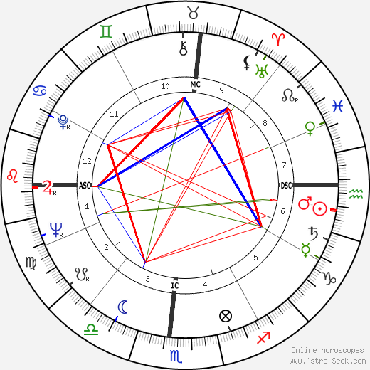 Parry O'Brien birth chart, Parry O'Brien astro natal horoscope, astrology