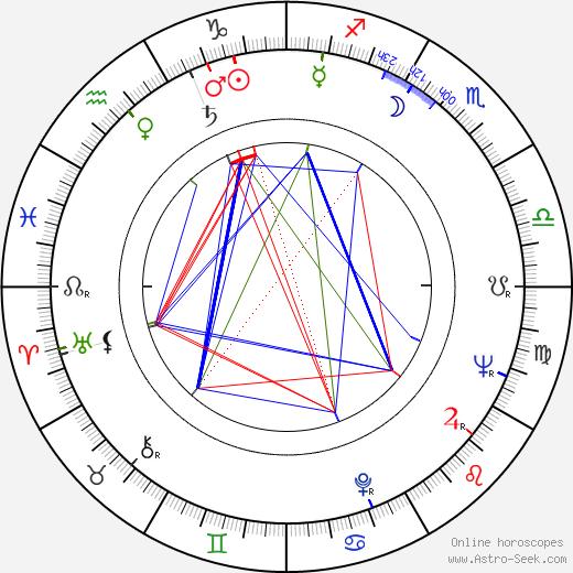 Paul Virilio birth chart, Paul Virilio astro natal horoscope, astrology