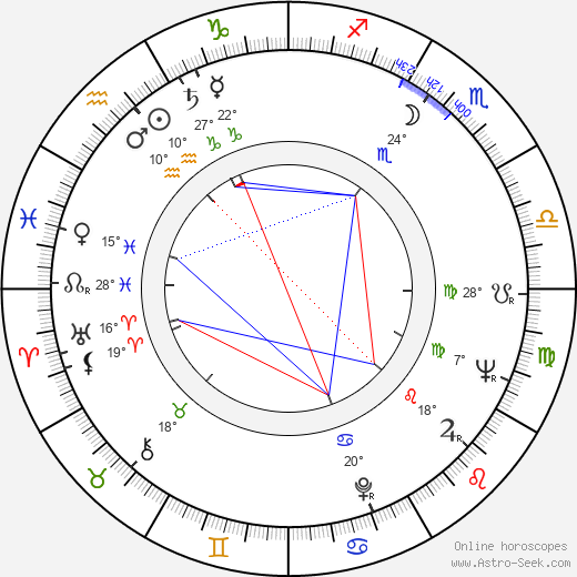 Pavel Bošek birth chart, biography, wikipedia 2019, 2020