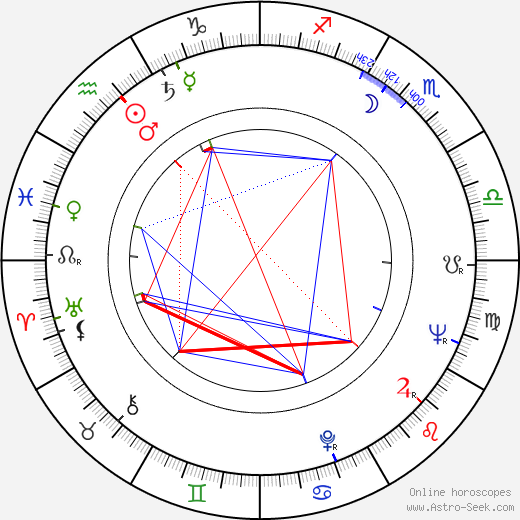 Pavel Bošek astro natal birth chart, Pavel Bošek horoscope, astrology