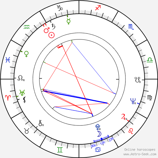 Пайпер Лори Piper Laurie день рождения гороскоп, Piper Laurie Натальная карта онлайн