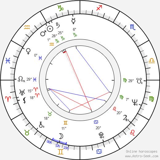Richard Lester birth chart, biography, wikipedia 2019, 2020