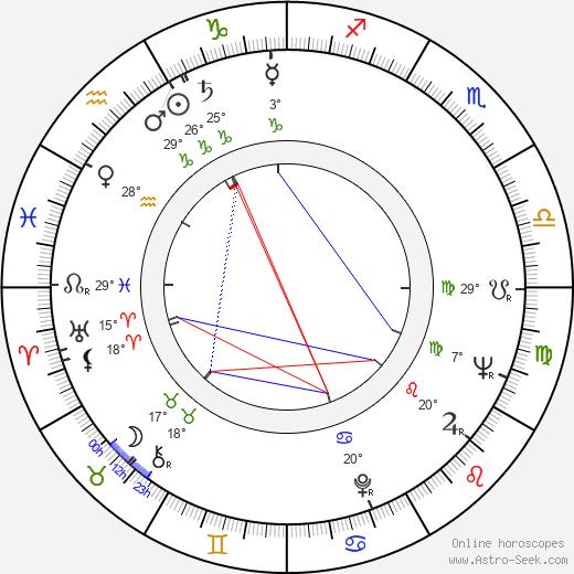 Sheree North birth chart, biography, wikipedia 2019, 2020