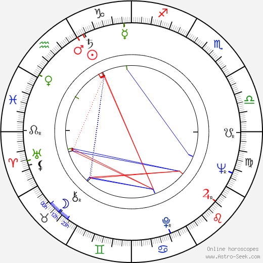 Sheree North astro natal birth chart, Sheree North horoscope, astrology