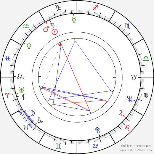 Ushio Shinohara astro natal birth chart, Ushio Shinohara horoscope, astrology