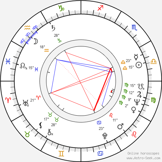 Colin Clark birth chart, biography, wikipedia 2018, 2019