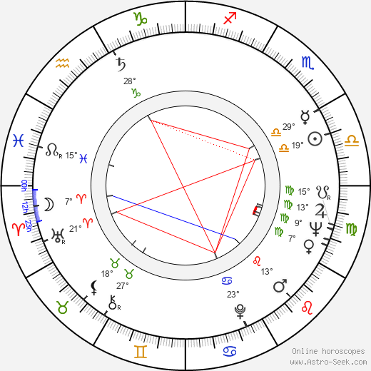 Dušan Makavejev birth chart, biography, wikipedia 2020, 2021