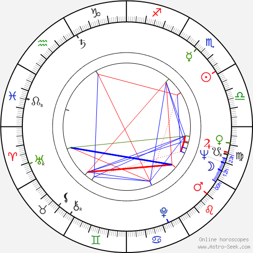 Evžen Čermák день рождения гороскоп, Evžen Čermák Натальная карта онлайн