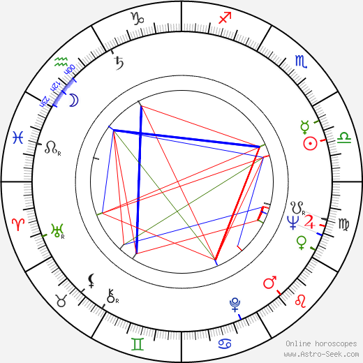 Gene LeBell astro natal birth chart, Gene LeBell horoscope, astrology