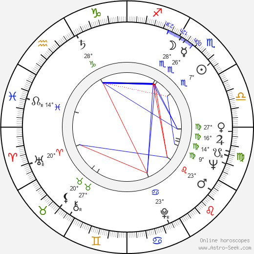 Iemasa Kayumi birth chart, biography, wikipedia 2018, 2019