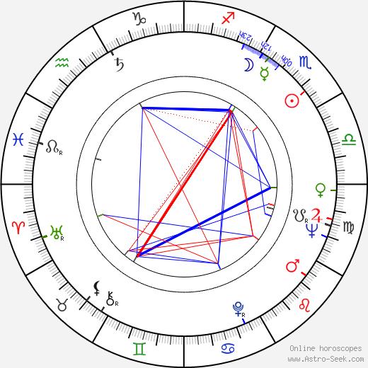 Iemasa Kayumi astro natal birth chart, Iemasa Kayumi horoscope, astrology