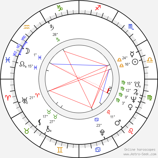 Jacqueline Laurence birth chart, biography, wikipedia 2019, 2020