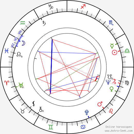 Jacqueline Laurence birth chart, Jacqueline Laurence astro natal horoscope, astrology