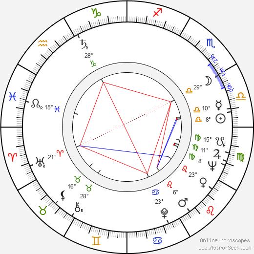 Jerry E. Dempsey birth chart, biography, wikipedia 2019, 2020