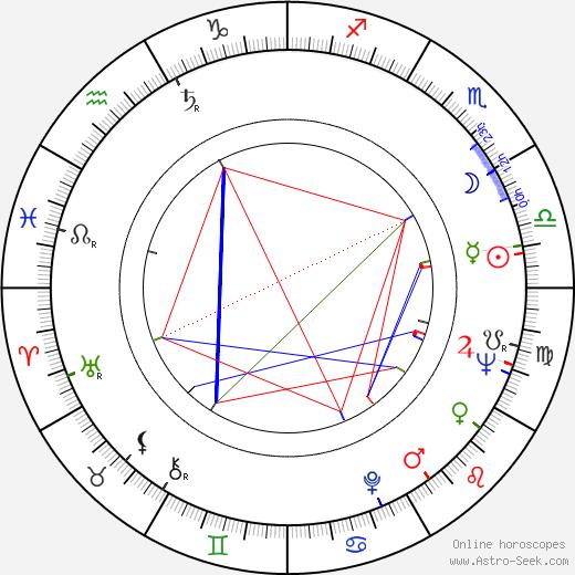 Jerry E. Dempsey astro natal birth chart, Jerry E. Dempsey horoscope, astrology