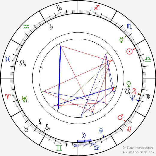 June Blair birth chart, June Blair astro natal horoscope, astrology