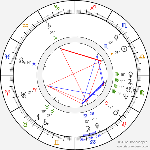 Pavol Čilek birth chart, biography, wikipedia 2019, 2020