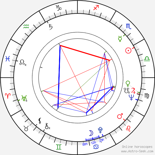 Pavol Čilek astro natal birth chart, Pavol Čilek horoscope, astrology