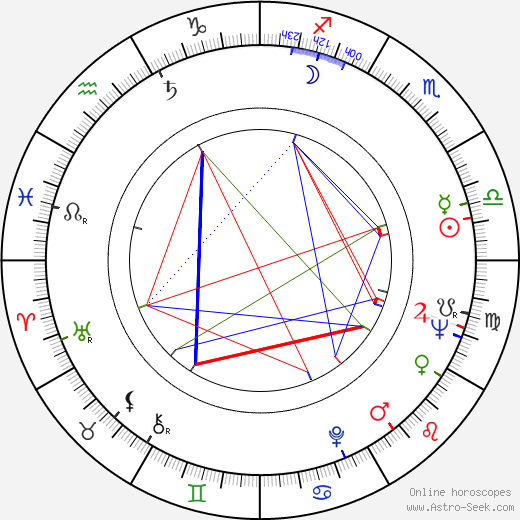 Stan Dragoti tema natale, oroscopo, Stan Dragoti oroscopi gratuiti, astrologia