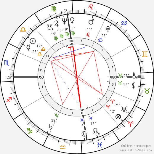 Tam Spiva birth chart, biography, wikipedia 2018, 2019