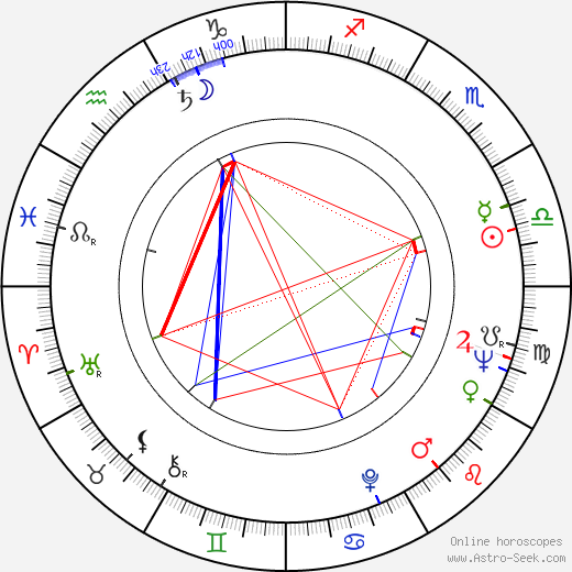 Tauno Kajander tema natale, oroscopo, Tauno Kajander oroscopi gratuiti, astrologia