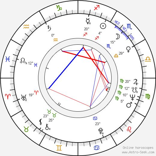 Conrad Bachmann birth chart, biography, wikipedia 2020, 2021