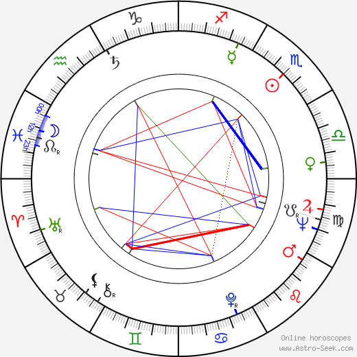 Derek Vanlint astro natal birth chart, Derek Vanlint horoscope, astrology