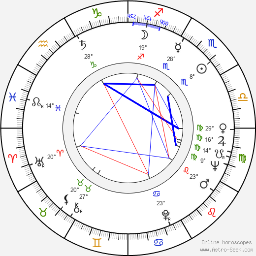 Edgar Reitz birth chart, biography, wikipedia 2019, 2020