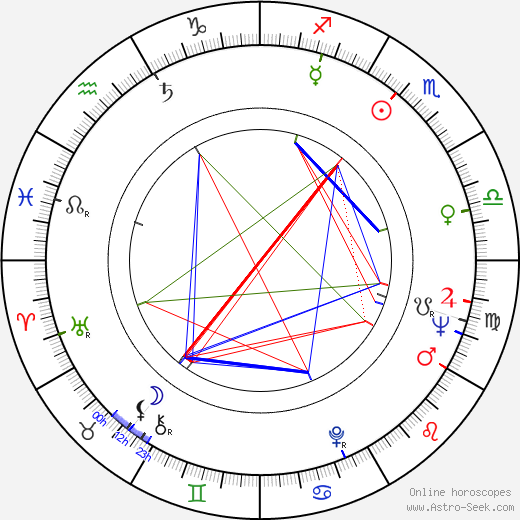Libuše Holečková tema natale, oroscopo, Libuše Holečková oroscopi gratuiti, astrologia