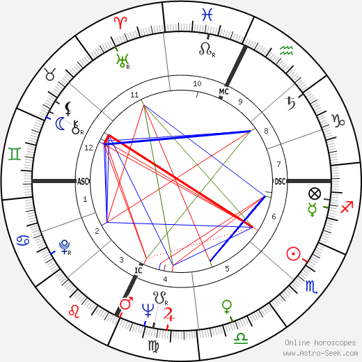 Marilyn Brooks astro natal birth chart, Marilyn Brooks horoscope, astrology