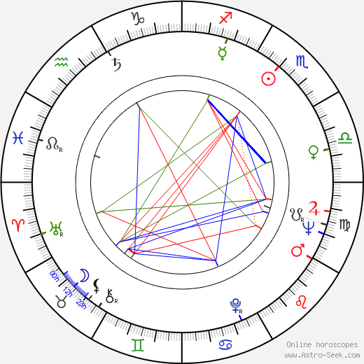 Mary Louise Wilson birth chart, Mary Louise Wilson astro natal horoscope, astrology