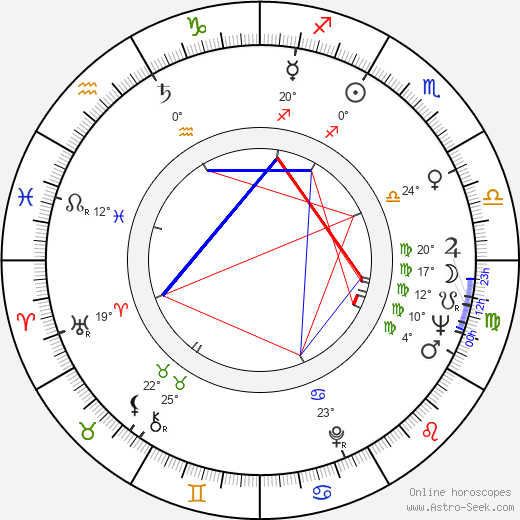 Robert Vaughn birth chart, biography, wikipedia 2019, 2020