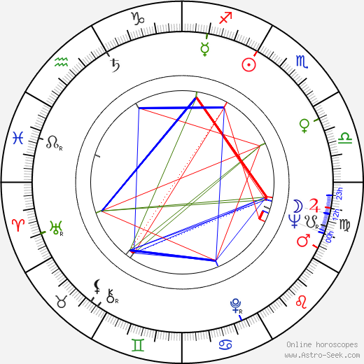Robert Vaughn astro natal birth chart, Robert Vaughn horoscope, astrology