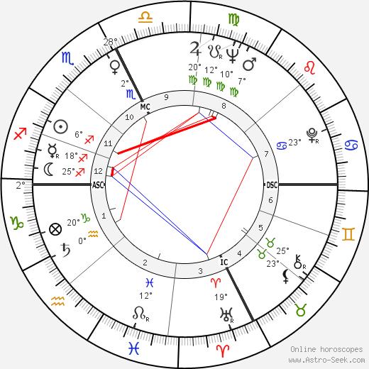 Roberto Gucci tema natale, biography, Biografia da Wikipedia 2020, 2021