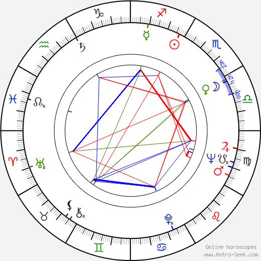 Takayo Fischer birth chart, Takayo Fischer astro natal horoscope, astrology