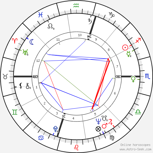 Erin Cameron tema natale, oroscopo, Erin Cameron oroscopi gratuiti, astrologia