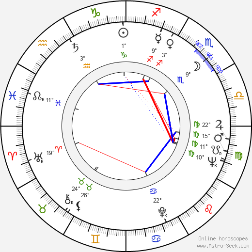 Jeanne Vertefeuille birth chart, biography, wikipedia 2020, 2021