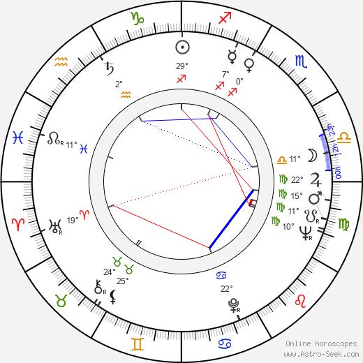 Joe Jamrog birth chart, biography, wikipedia 2020, 2021