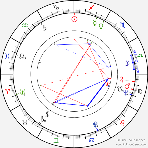 Joe Jamrog birth chart, Joe Jamrog astro natal horoscope, astrology