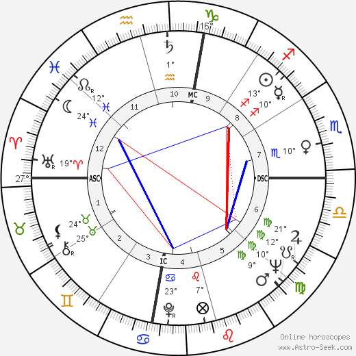Little Richard birth chart, biography, wikipedia 2017, 2018