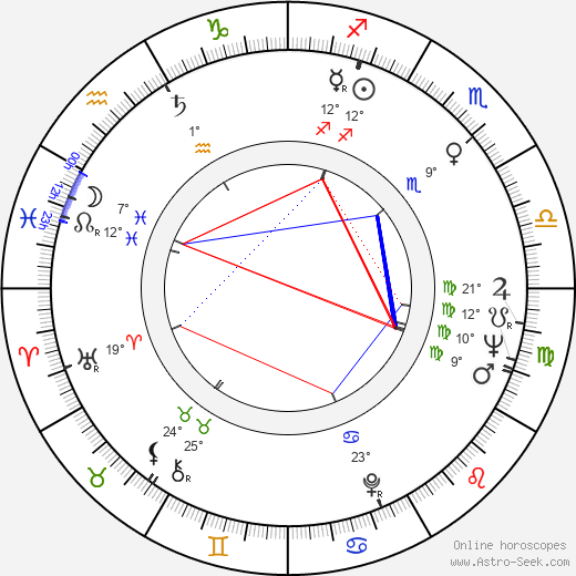 Michele Lupo birth chart, biography, wikipedia 2019, 2020